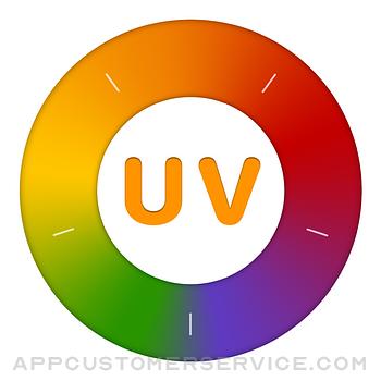 UV Index Widget - Worldwide Customer Service