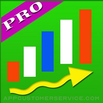 Penny Stocks Pro Customer Service