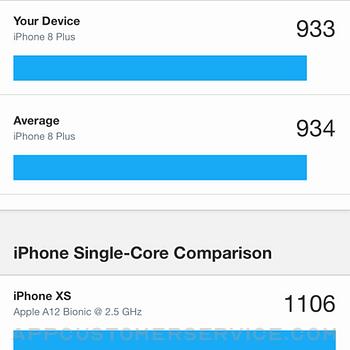 Geekbench 5 iphone image 4