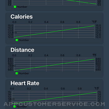 DayBand - Fitness Watch App iphone image 2