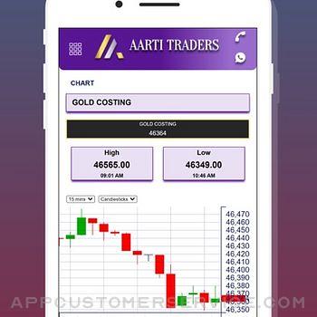 Aarti Traders iphone image 2