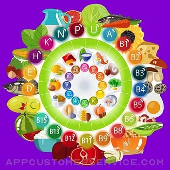 AB Vitamin Customer Service