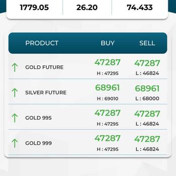 BMR-Sarada Gold iphone image 1