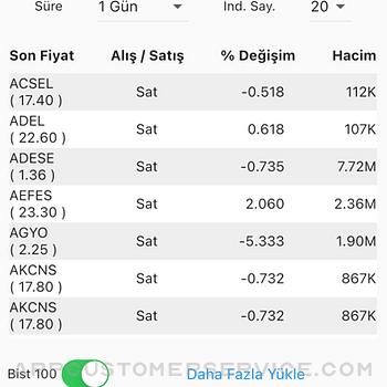 Borsa Analiz iphone image 2