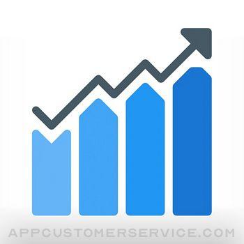 Borsa Analiz Customer Service
