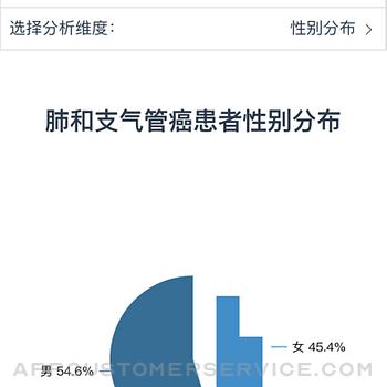 Ai查查 iphone image 3