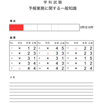 気象予報士プチ講座 Vol.4 過去問ビュワー iphone image 4