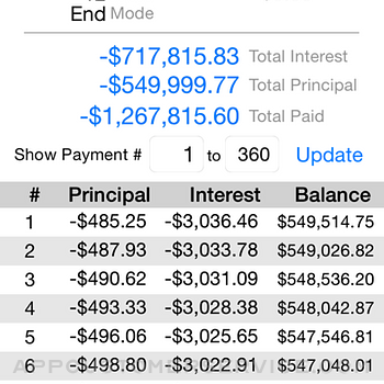 10bii Financial Calculator iphone image 2