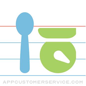 Conversions - Bake & Cook Customer Service