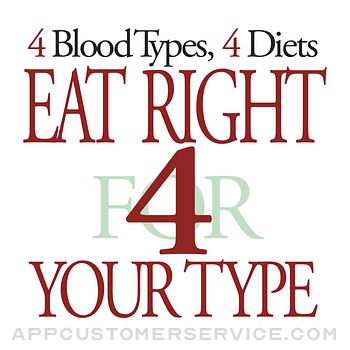 Blood Type Diet® Customer Service