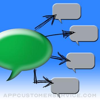 Textwiz Customer Service