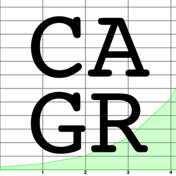 Compound Annual Growth Rate (CAGR) Customer Service