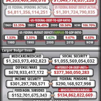 US Debt Clock .org iphone image 1
