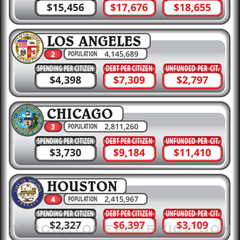 US Debt Clock .org iphone image 3