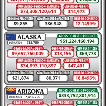 US Debt Clock .org iphone image 4