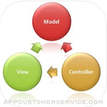 Design Patterns for Java/J2EE Customer Service